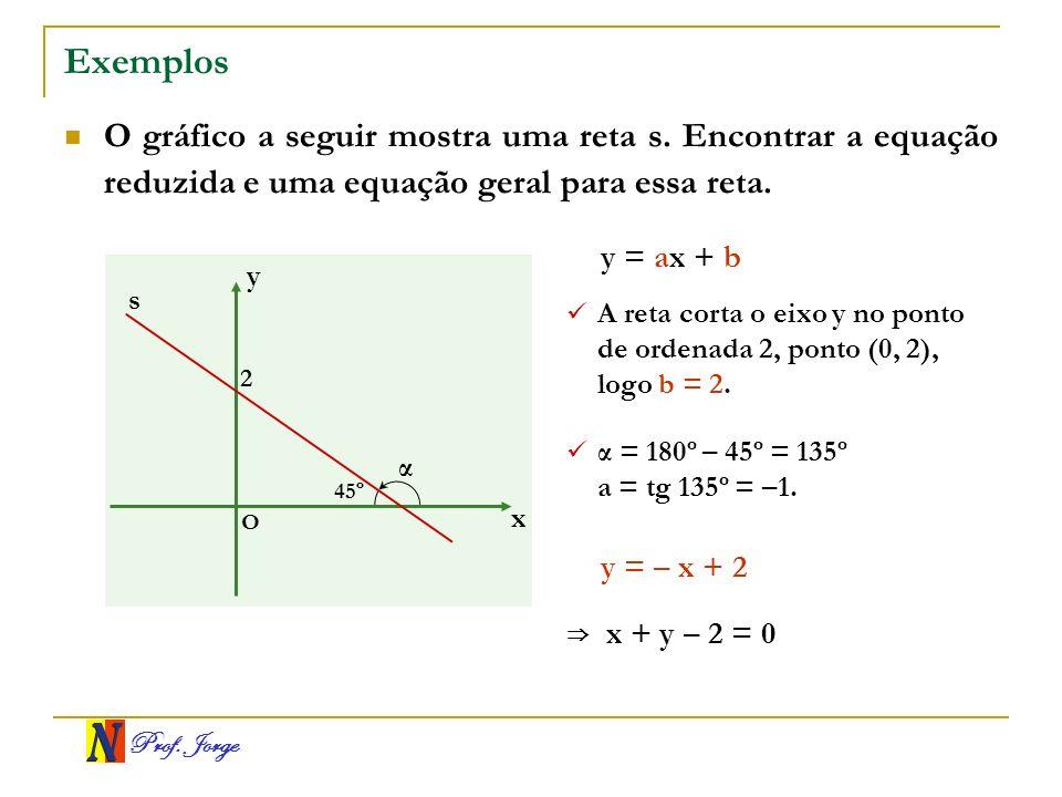 Exemplos O gráfico a seguir mostra uma reta s. Encontrar a equação reduzida e uma equação geral para essa reta.