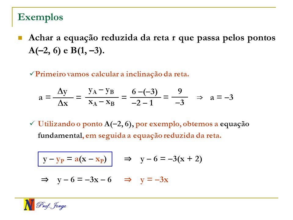 Exemplos Achar a equação reduzida da reta r que passa pelos pontos A(–2, 6) e B(1, –3). Primeiro vamos calcular a inclinação da reta.