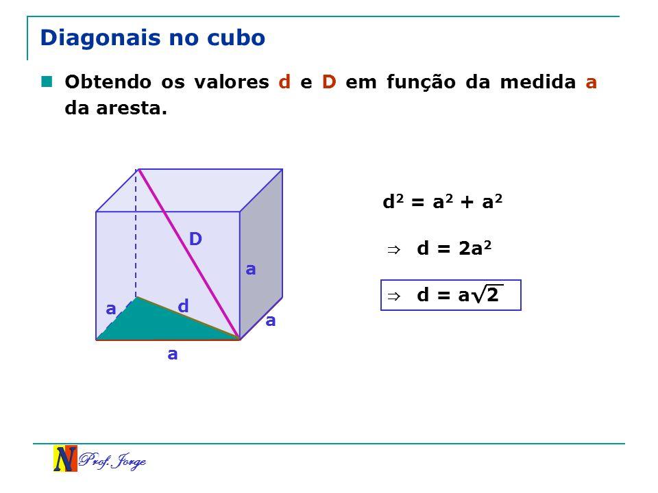 Diagonais no cuboObtendo os valores d e D em função da medida a da aresta. a. d. D. d2 = a2 + a2. ⇒ d = 2a2.