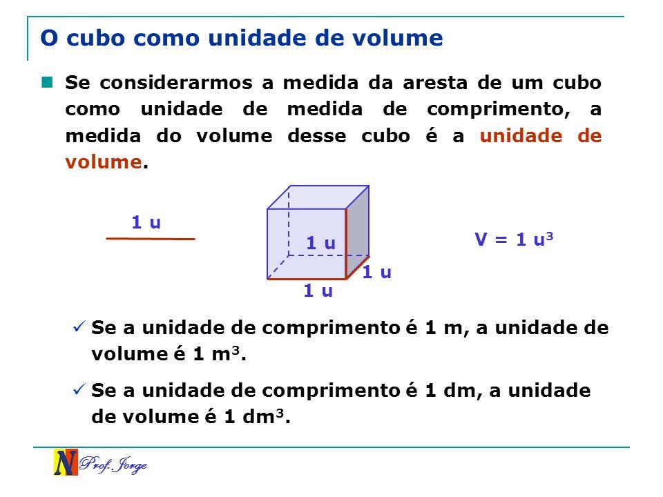 O cubo como unidade de volume