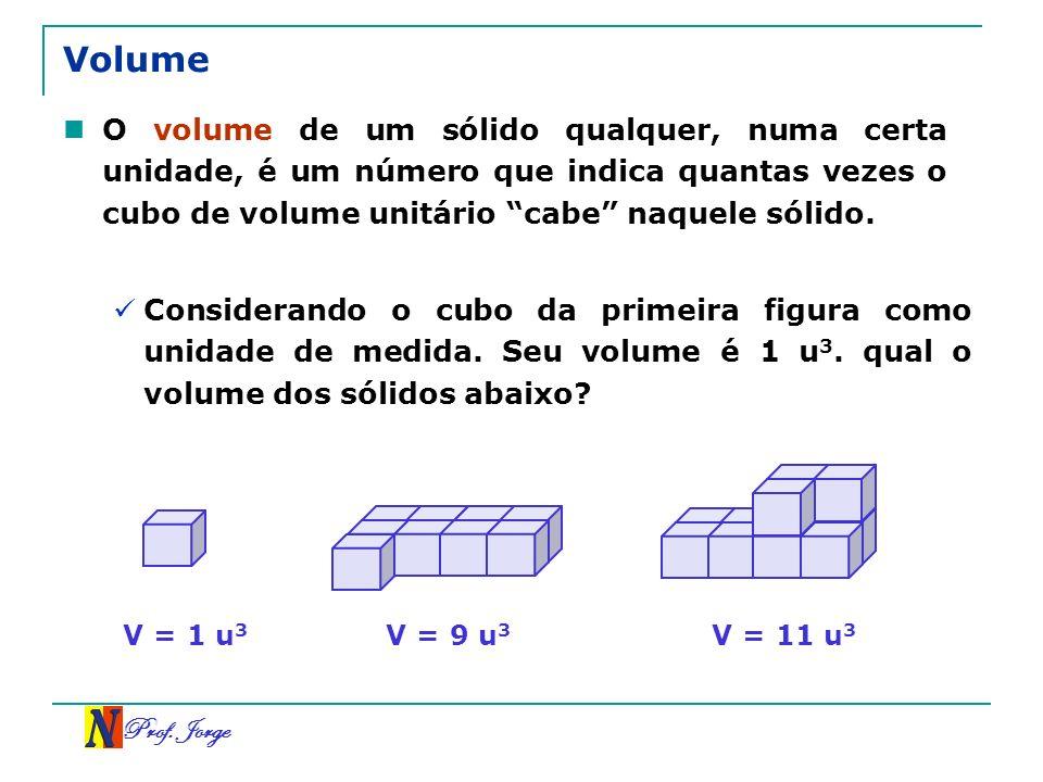 Volume O volume de um sólido qualquer, numa certa unidade, é um número que indica quantas vezes o cubo de volume unitário cabe naquele sólido.