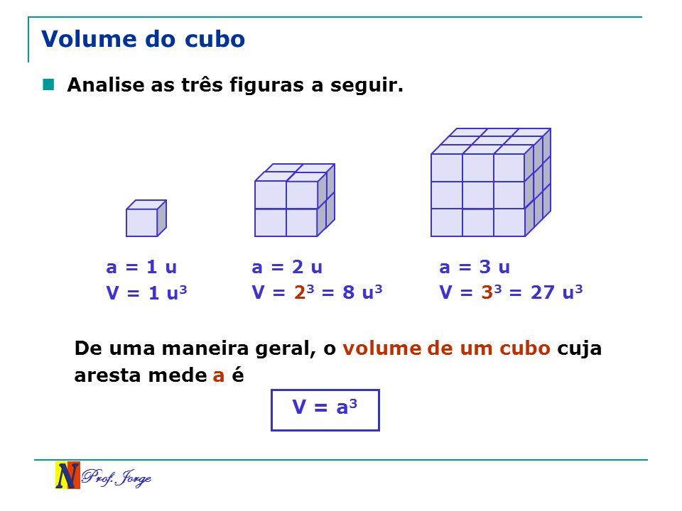 Volume do cubo Analise as três figuras a seguir.