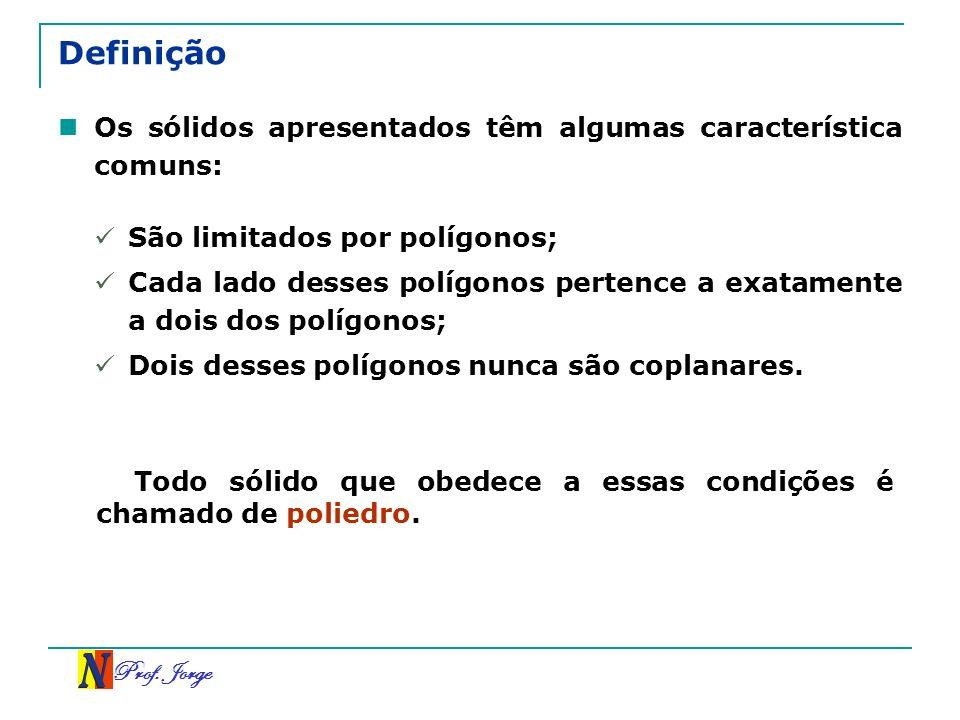 Definição Os sólidos apresentados têm algumas característica comuns: