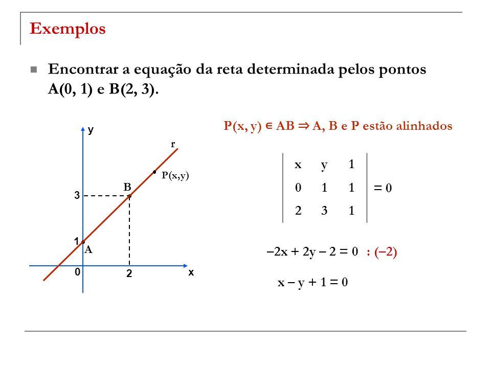 P(x, y) ∊ AB ⇒ A, B e P estão alinhados