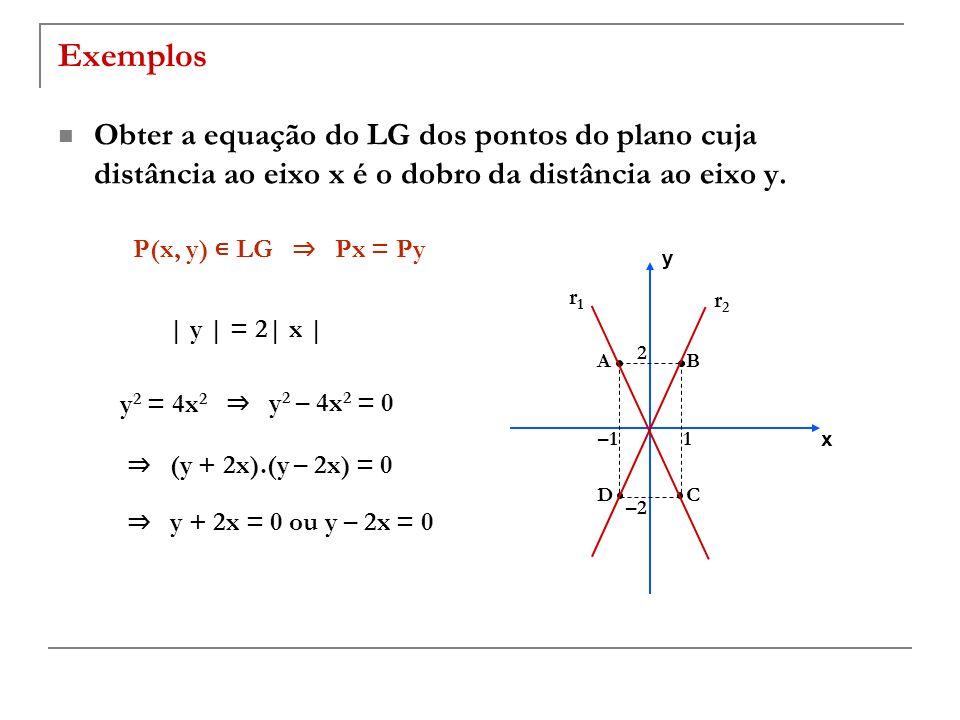 ExemplosObter a equação do LG dos pontos do plano cuja distância ao eixo x é o dobro da distância ao eixo y.
