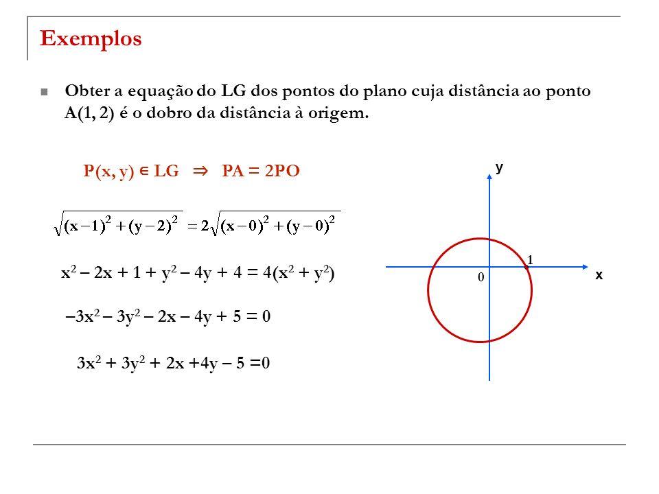 Exemplos Obter a equação do LG dos pontos do plano cuja distância ao ponto A(1, 2) é o dobro da distância à origem.