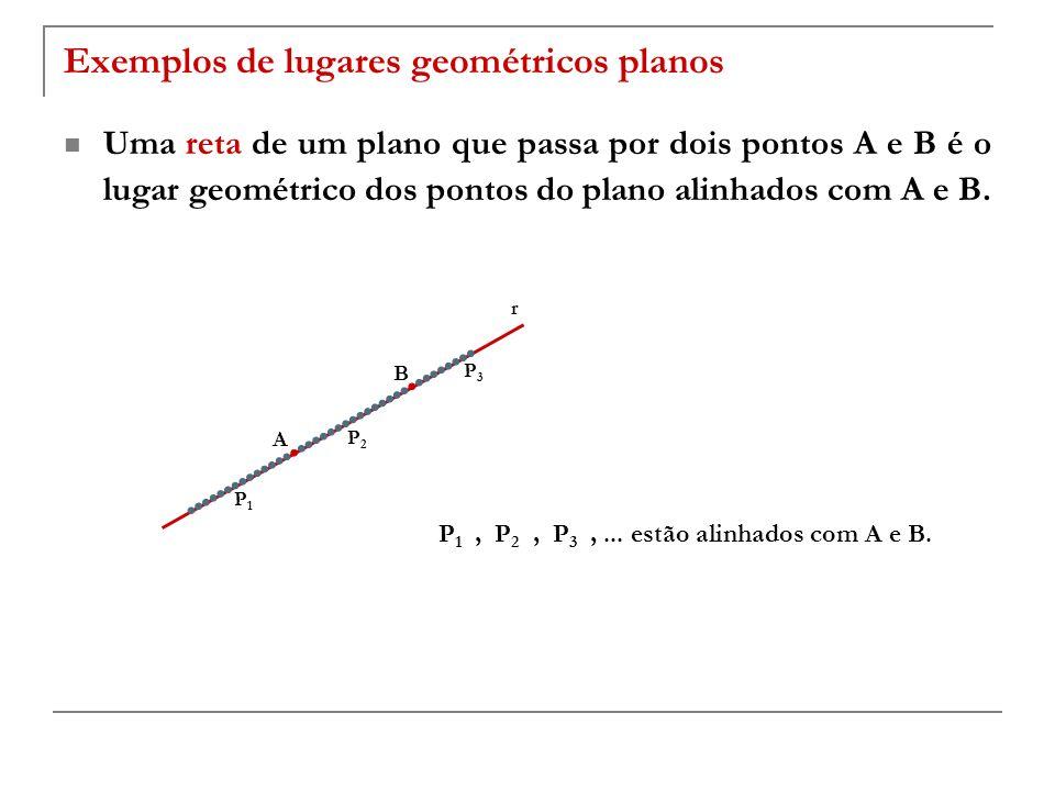 Exemplos de lugares geométricos planos