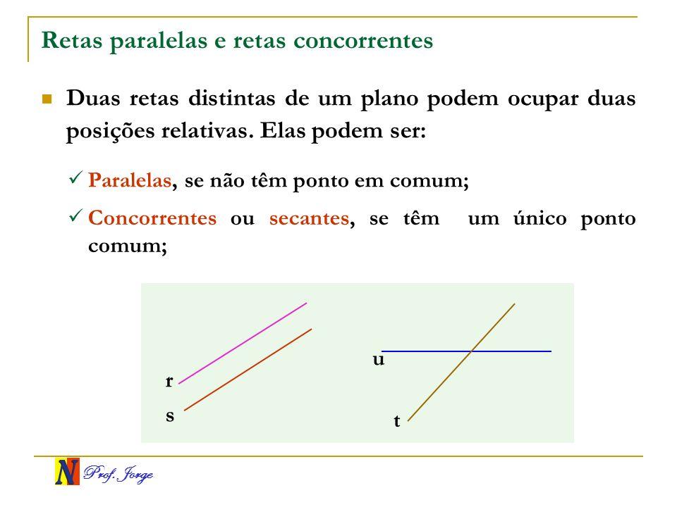 Retas paralelas e retas concorrentes