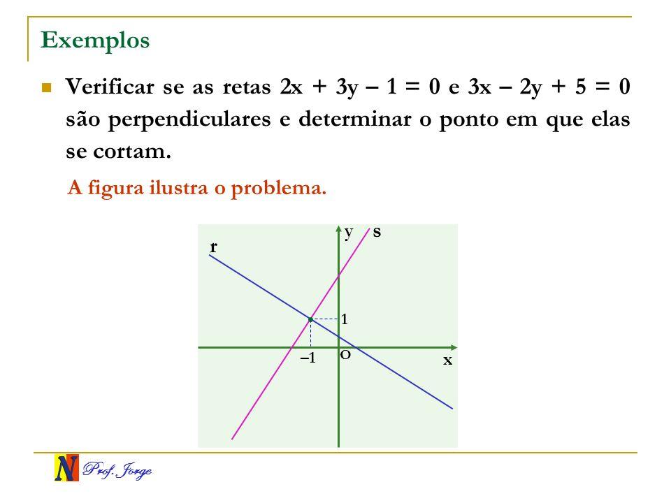 Exemplos Verificar se as retas 2x + 3y – 1 = 0 e 3x – 2y + 5 = 0 são perpendiculares e determinar o ponto em que elas se cortam.