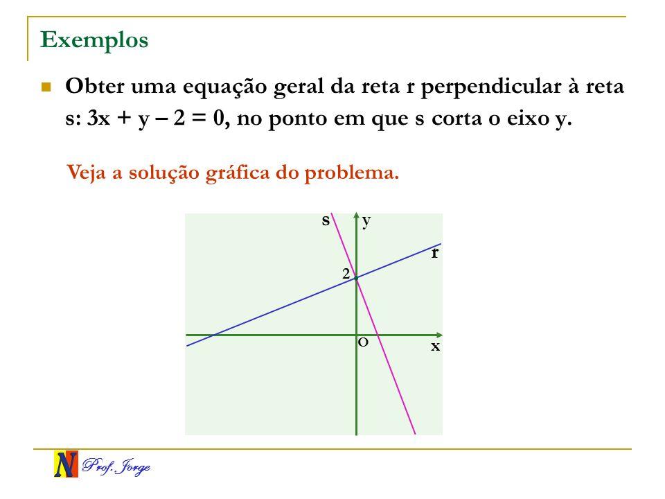 Exemplos Obter uma equação geral da reta r perpendicular à reta s: 3x + y – 2 = 0, no ponto em que s corta o eixo y.