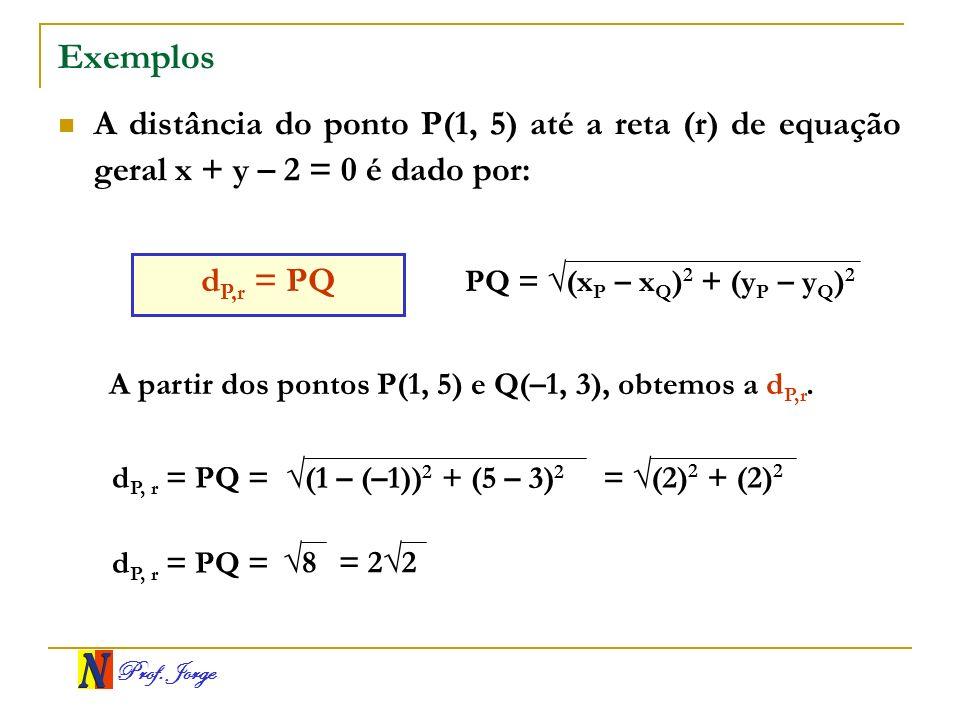 Exemplos A distância do ponto P(1, 5) até a reta (r) de equação geral x + y – 2 = 0 é dado por: dP,r = PQ.