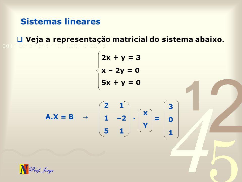 Sistemas lineares Veja a representação matricial do sistema abaixo.