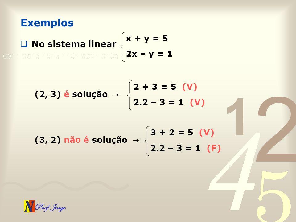 Exemplos No sistema linear x + y = 5 2x – y = 1 2 + 3 = 5 (V)