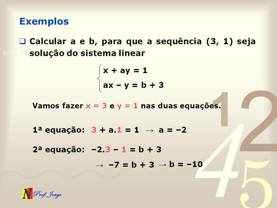 Exemplos Calcular a e b, para que a sequência (3, 1) seja solução do sistema linear. x + ay = 1. ax – y = b + 3.