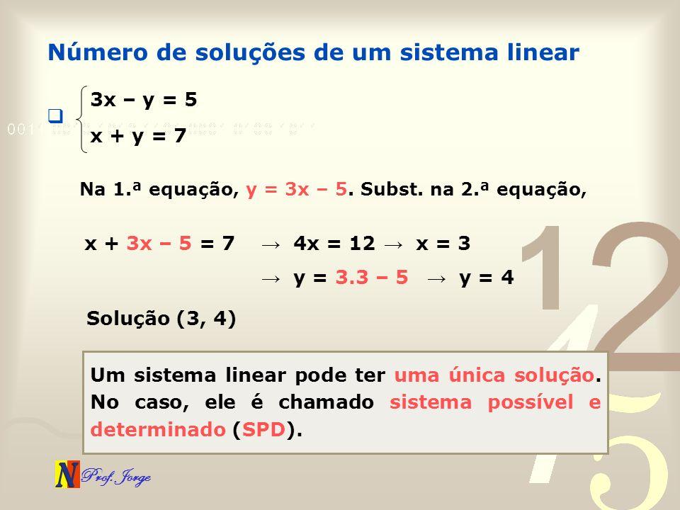 Número de soluções de um sistema linear