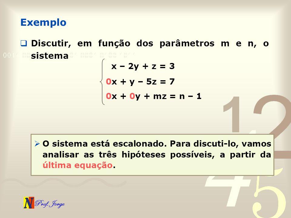 Exemplo Discutir, em função dos parâmetros m e n, o sistema