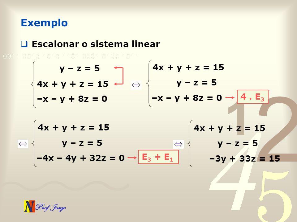 Exemplo Escalonar o sistema linear y – z = 5 4x + y + z = 15 y – z = 5