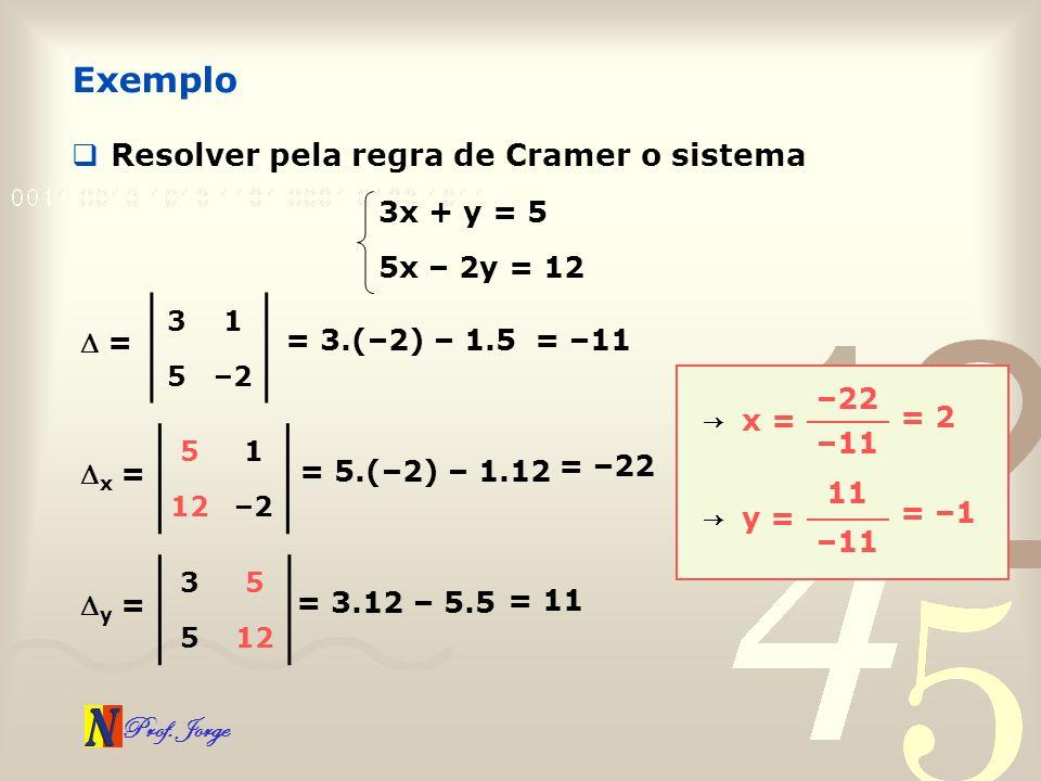 Exemplo Resolver pela regra de Cramer o sistema 3x + y = 5