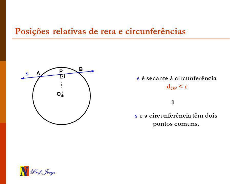 Posições relativas de reta e circunferências