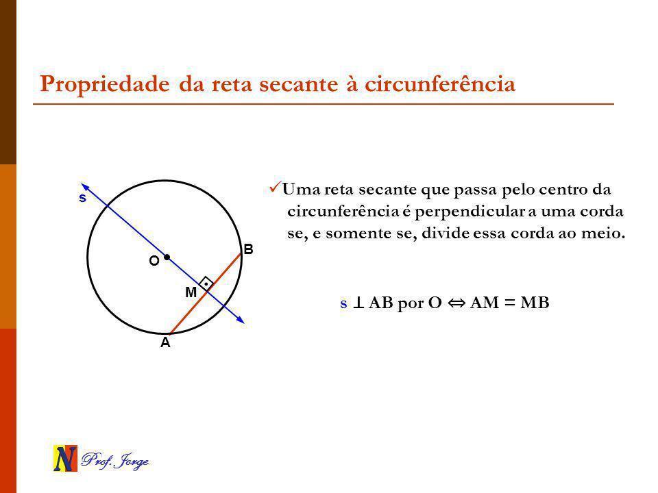 Propriedade da reta secante à circunferência