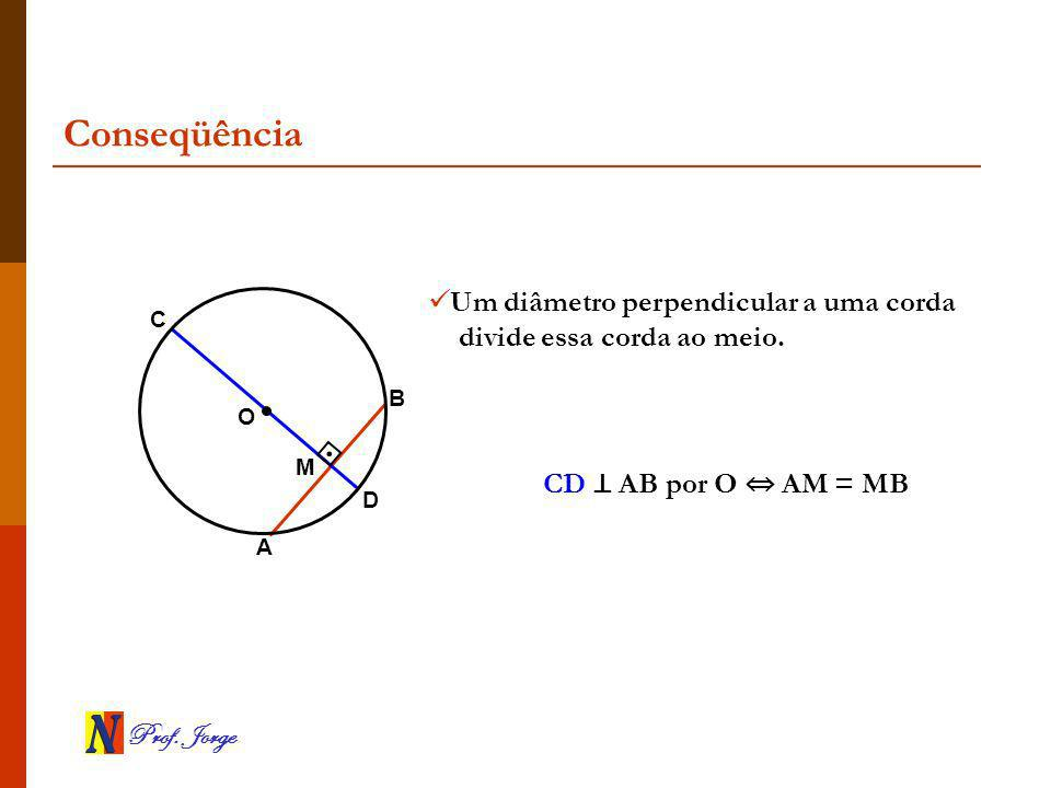 Conseqüência Um diâmetro perpendicular a uma corda divide essa corda ao meio. C. B. O. M. CD ⊥ AB por O ⇔ AM = MB.