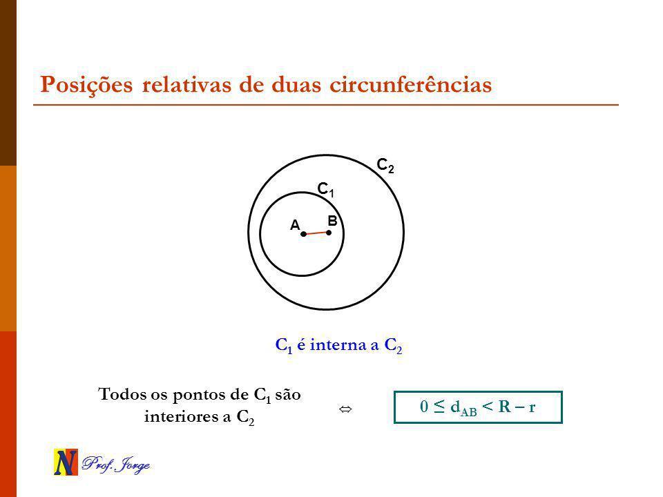 Posições relativas de duas circunferências