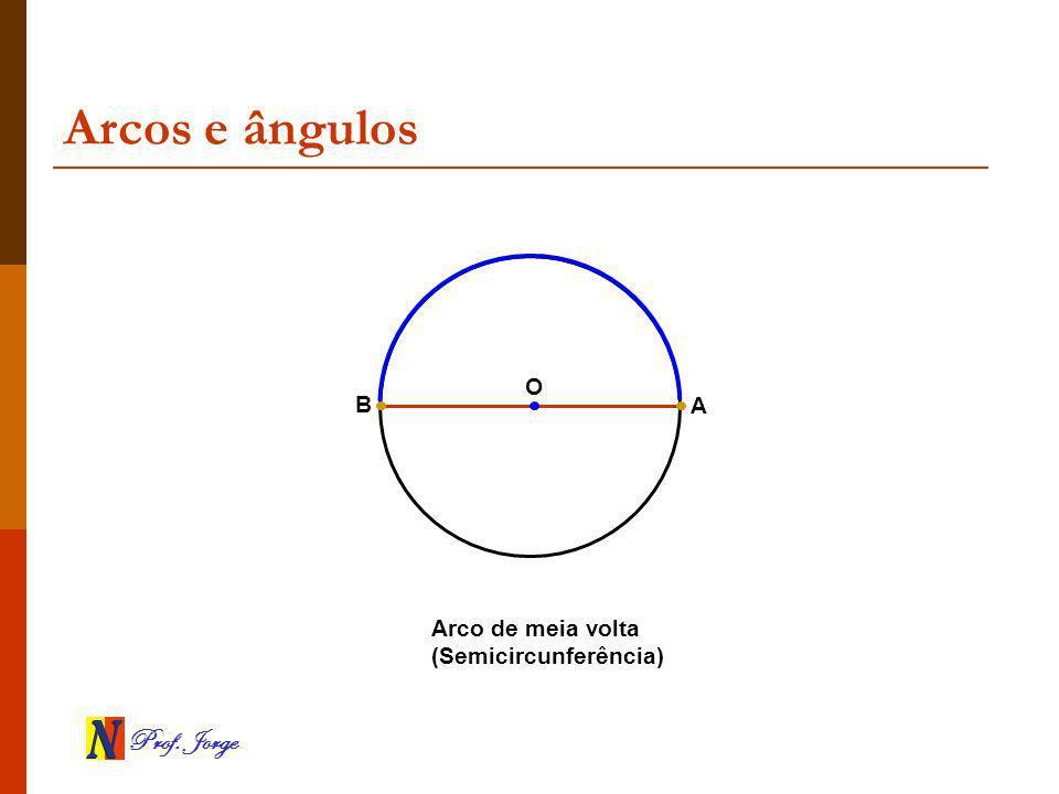Arcos e ângulos O B A Arco de meia volta (Semicircunferência)