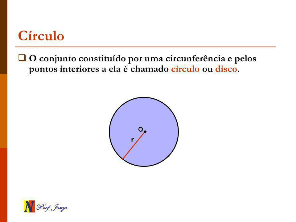 Círculo O conjunto constituído por uma circunferência e pelos pontos interiores a ela é chamado círculo ou disco.