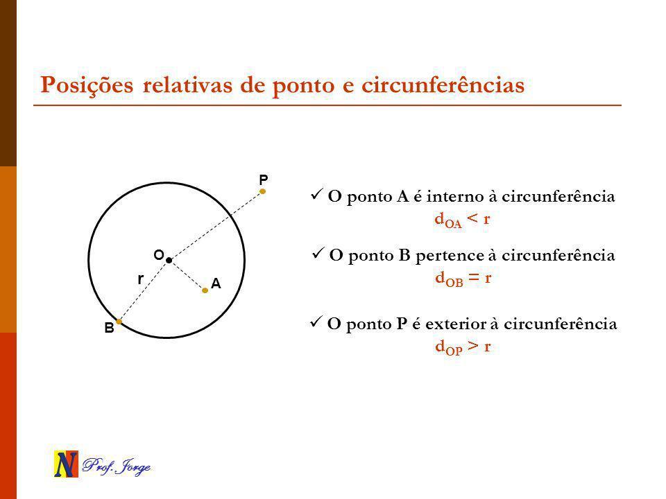 Posições relativas de ponto e circunferências