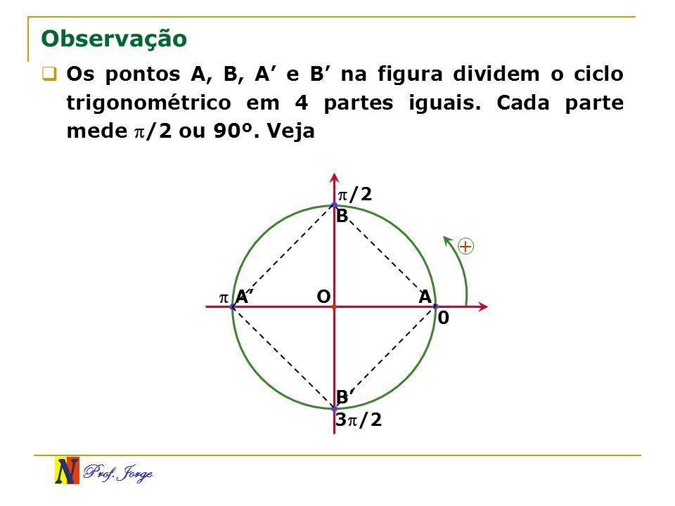 ObservaçãoOs pontos A, B, A' e B' na figura dividem o ciclo trigonométrico em 4 partes iguais. Cada parte mede /2 ou 90º. Veja.