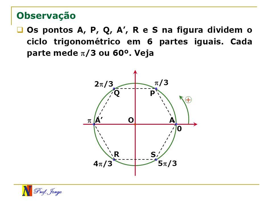 ObservaçãoOs pontos A, P, Q, A', R e S na figura dividem o ciclo trigonométrico em 6 partes iguais. Cada parte mede /3 ou 60º. Veja.