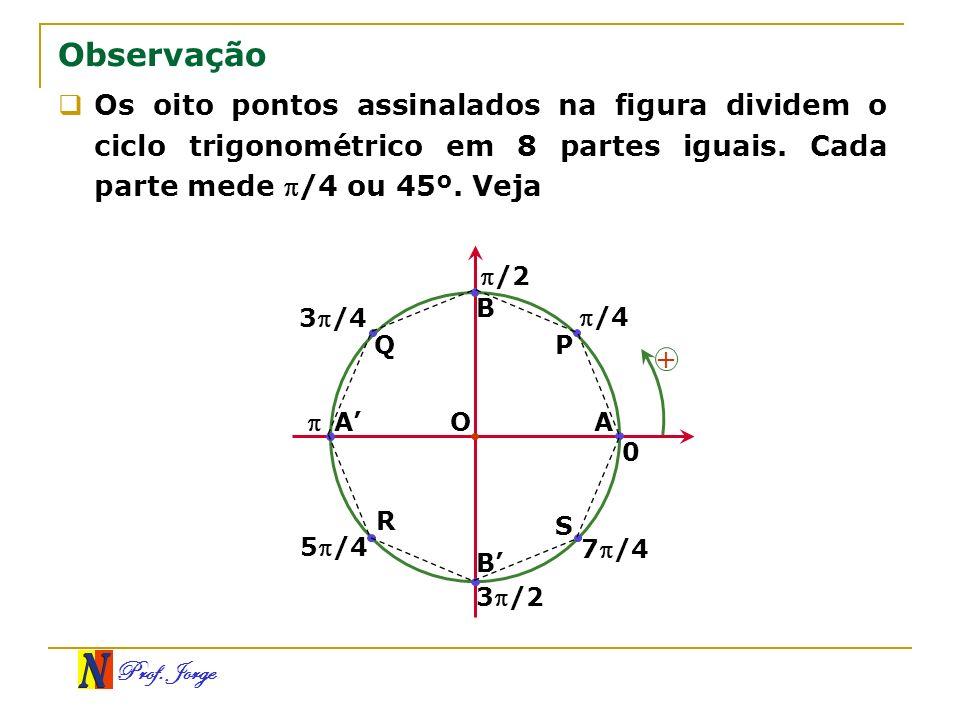 ObservaçãoOs oito pontos assinalados na figura dividem o ciclo trigonométrico em 8 partes iguais. Cada parte mede /4 ou 45º. Veja.