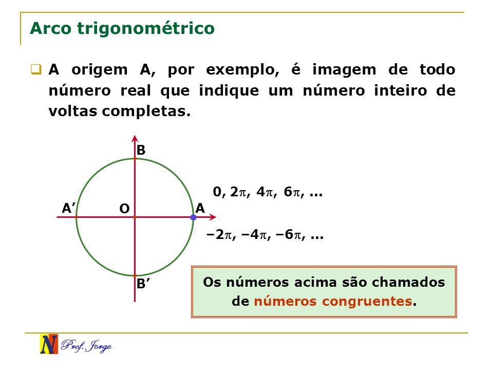 Os números acima são chamados de números congruentes.