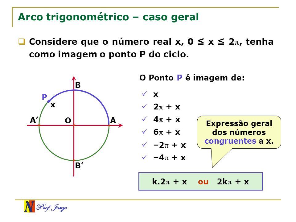 Arco trigonométrico – caso geral