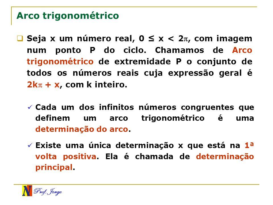 Arco trigonométrico