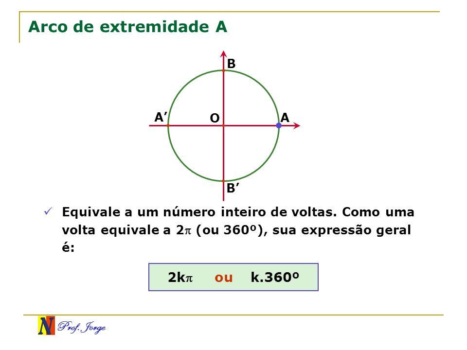 Arco de extremidade A 2k ou k.360º B A' O A B'