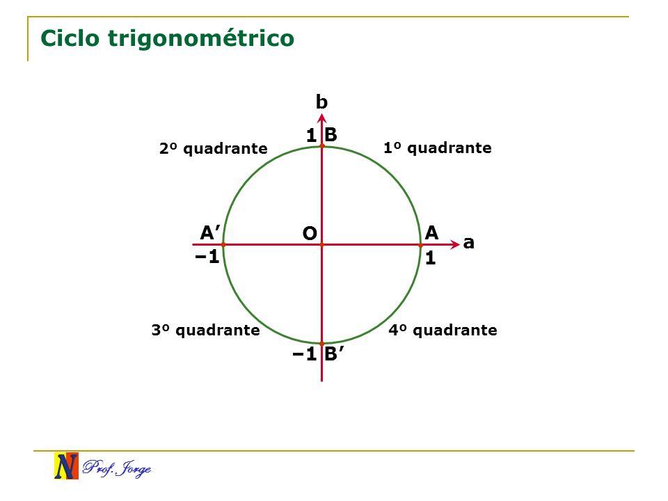 Ciclo trigonométrico b 1 B A' O A a –1 1 –1 B' 2º quadrante