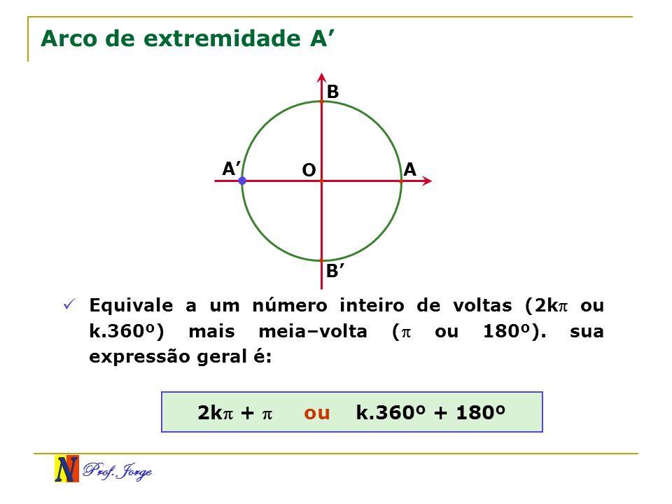 Arco de extremidade A' 2k +  ou k.360º + 180º B A' O A B'
