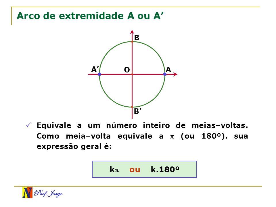 Arco de extremidade A ou A'