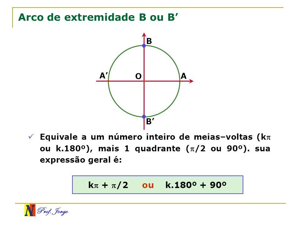 Arco de extremidade B ou B'