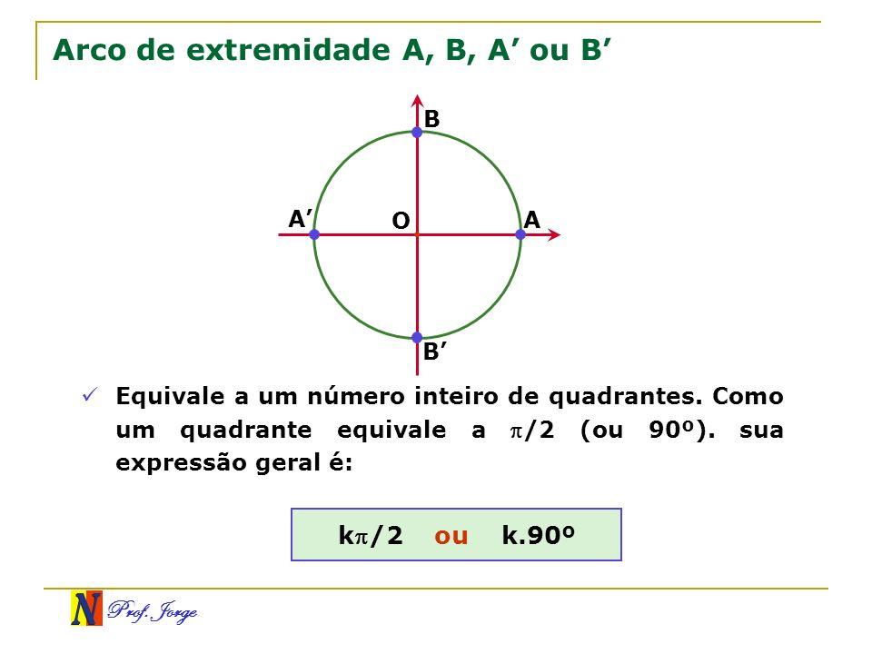 Arco de extremidade A, B, A' ou B'