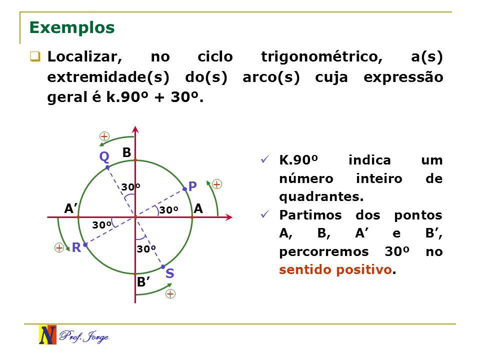 ExemplosLocalizar, no ciclo trigonométrico, a(s) extremidade(s) do(s) arco(s) cuja expressão geral é k.90º + 30º.