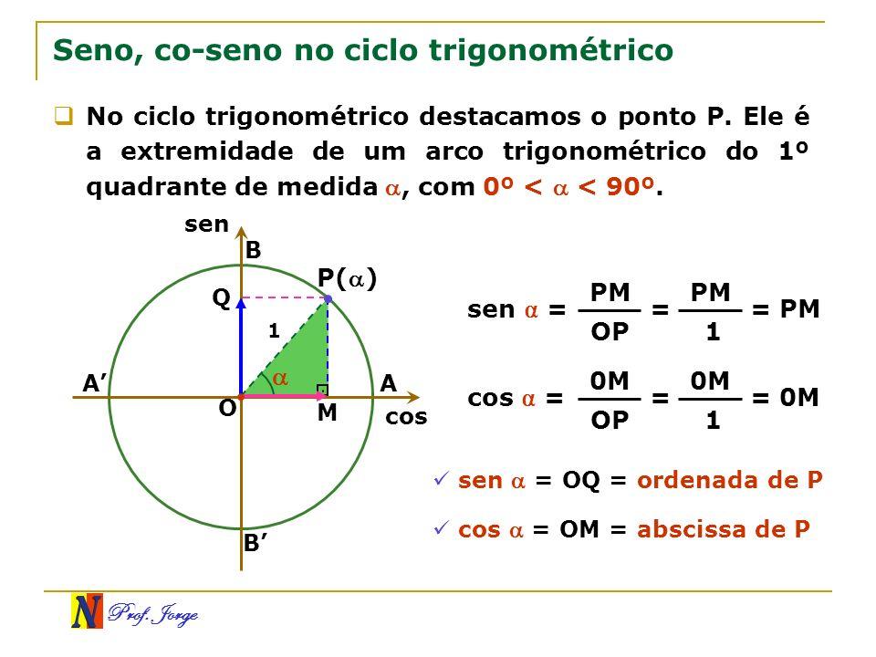 Seno, co-seno no ciclo trigonométrico