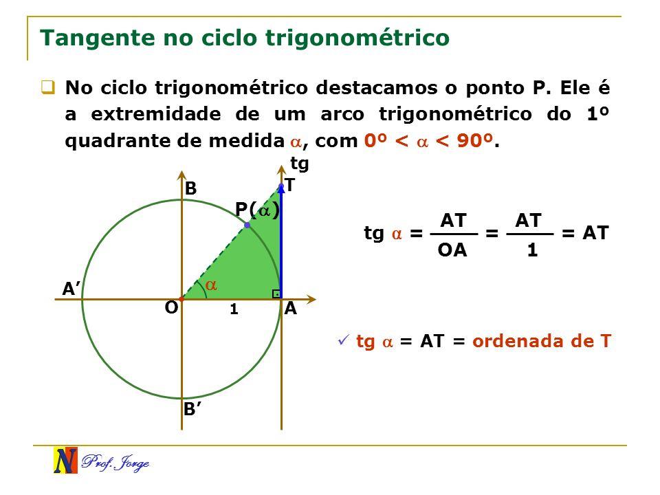 Tangente no ciclo trigonométrico