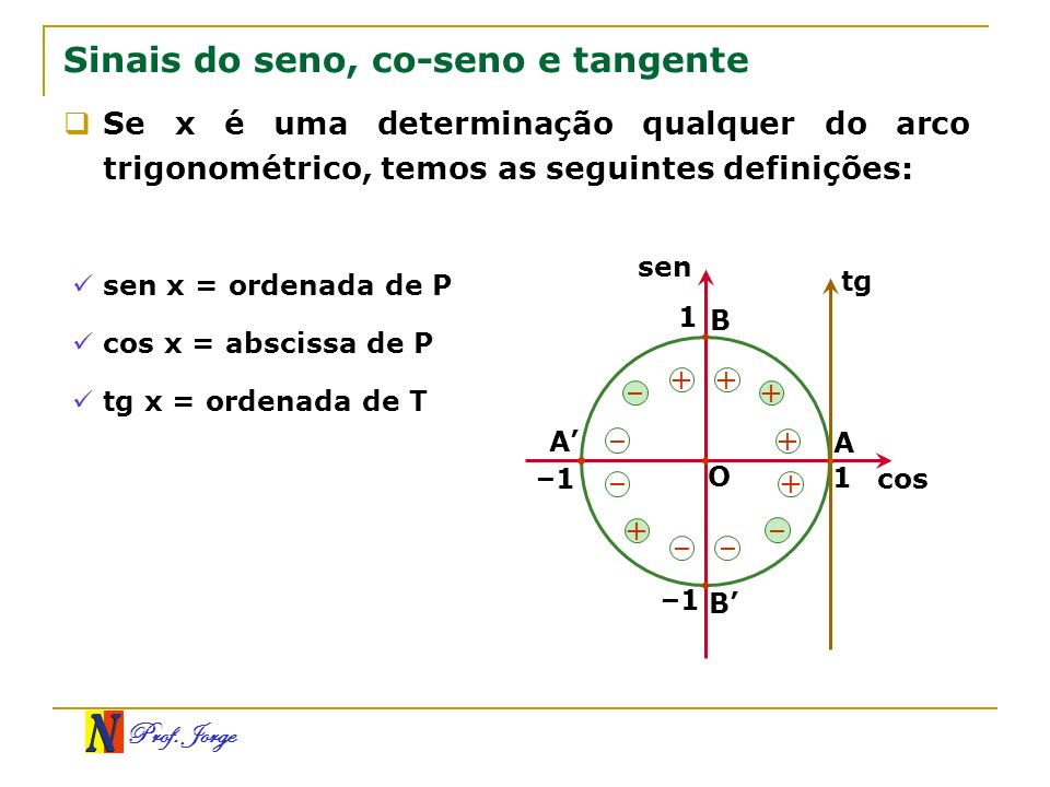 Sinais do seno, co-seno e tangente