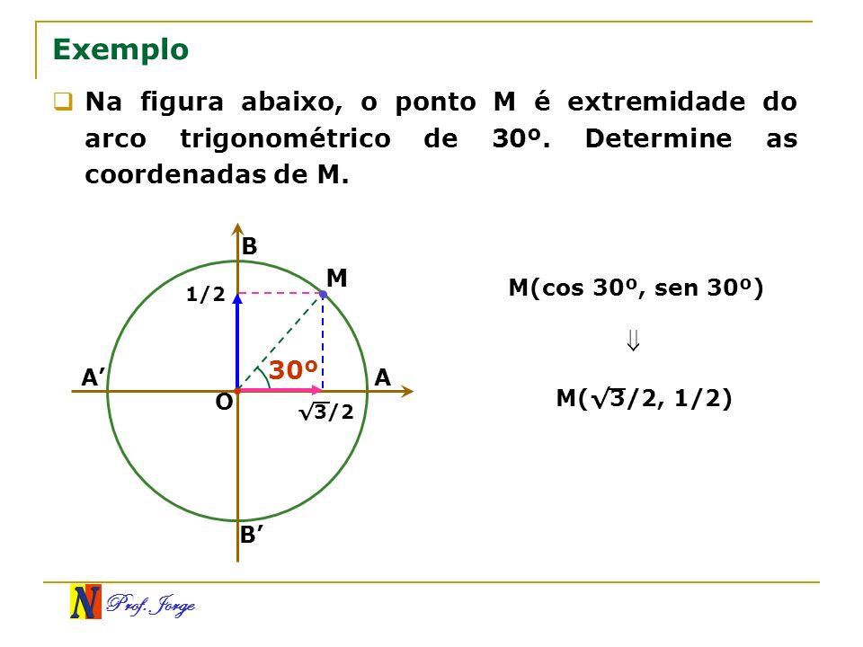 Exemplo Na figura abaixo, o ponto M é extremidade do arco trigonométrico de 30º. Determine as coordenadas de M.