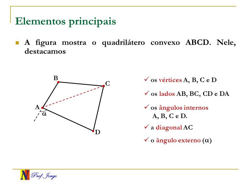 Elementos principais A figura mostra o quadrilátero convexo ABCD. Nele, destacamos. B. os vértices A, B, C e D.