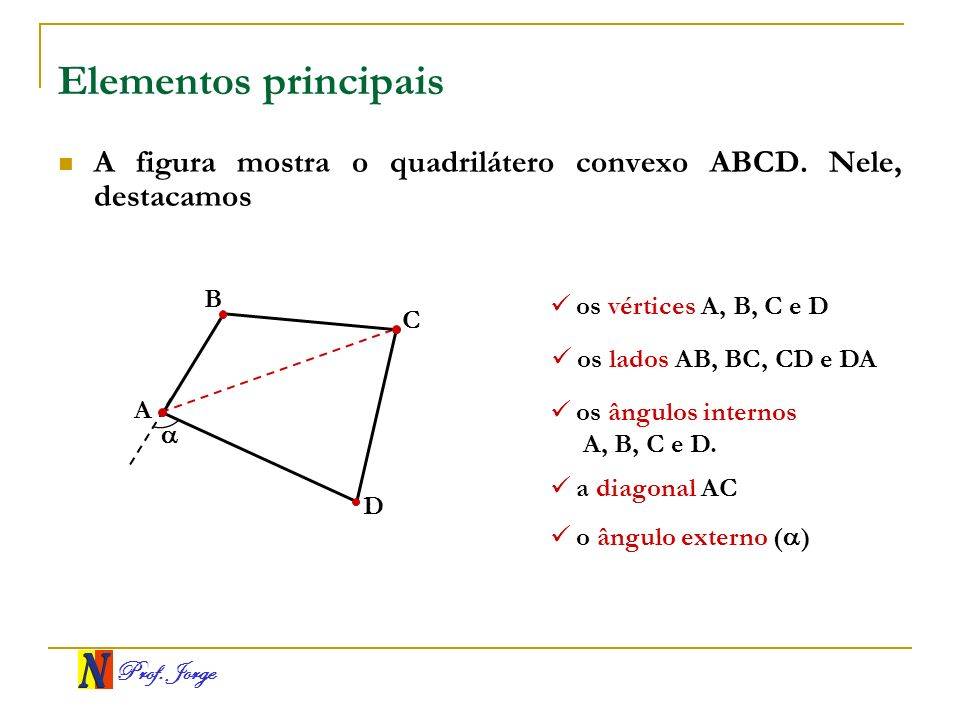 Elementos principaisA figura mostra o quadrilátero convexo ABCD. Nele, destacamos. B. os vértices A, B, C e D.