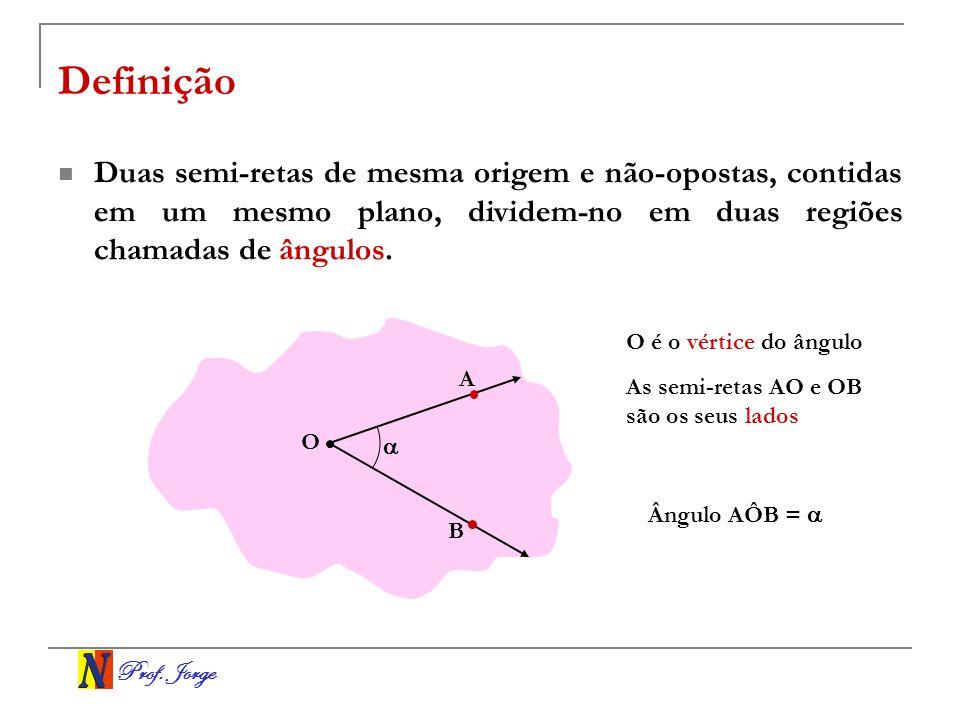 Definição Duas semi-retas de mesma origem e não-opostas, contidas em um mesmo plano, dividem-no em duas regiões chamadas de ângulos.