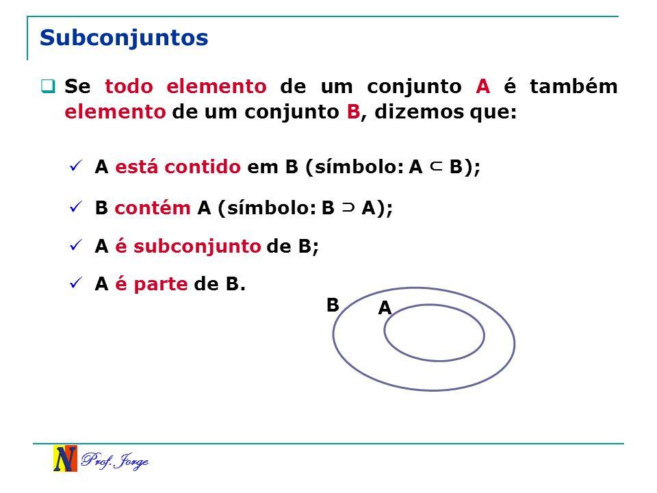 Subconjuntos Se todo elemento de um conjunto A é também elemento de um conjunto B, dizemos que: A está contido em B (símbolo: A ⊂ B);